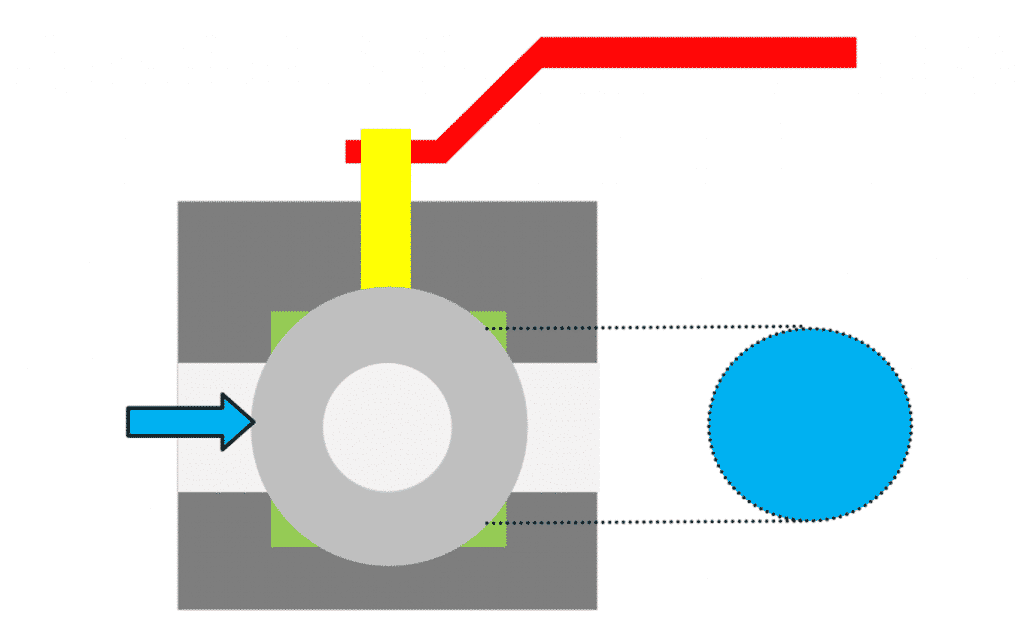 DBB - Advantage floating ball valve downstream seat.